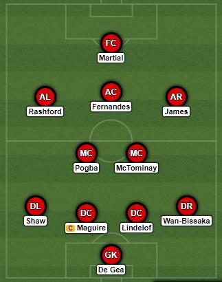 MUFC Lineup